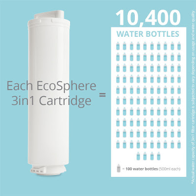 may locca3c ecosphere den uv usa 5dedb750a0878 - Máy lọc Ecosphere đèn UV - USA