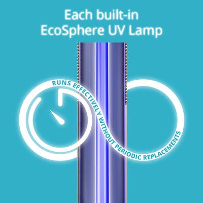 may locca3c ecosphere den uv usa 5dedb751cd9e4 - Máy lọc Ecosphere đèn UV - USA
